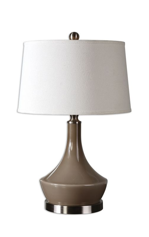 Uttermost Lamps Usa