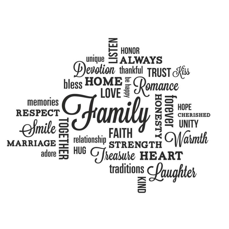 York Wallcoverings RMK2741SCS Family Quote Peel and Stick Wall Decals